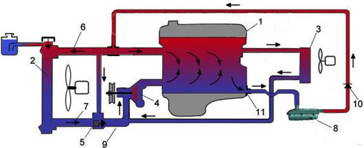 4 paral - Схема установки подогрева тосола на функарго